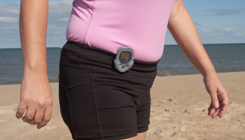Helpful Gadgets to aid your fast weight loss